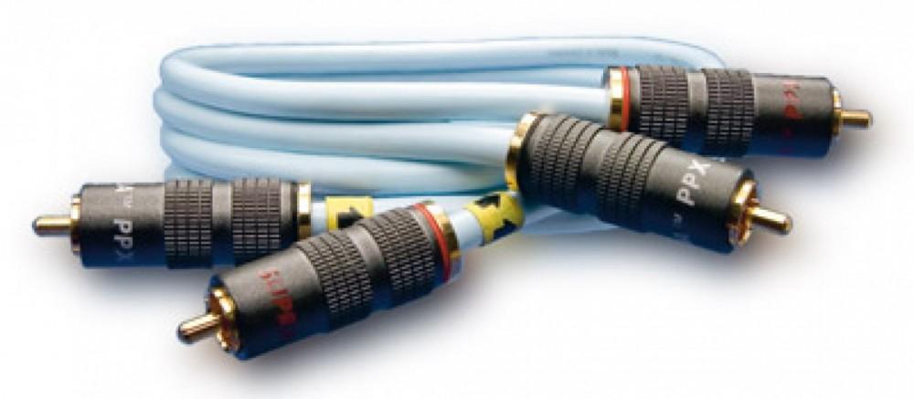 Supra Cables DAC-X